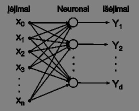 neuroninio tinklo prekybos sistema nemokamai atsisiųsti dvejetainių parinkčių robotą